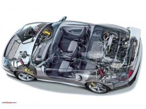 Estructura de un Porsche 911 GT2