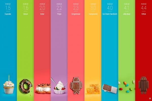 Diferentes versiones de Android