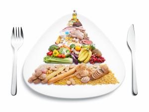 Postal: Pirámide de la alimentación