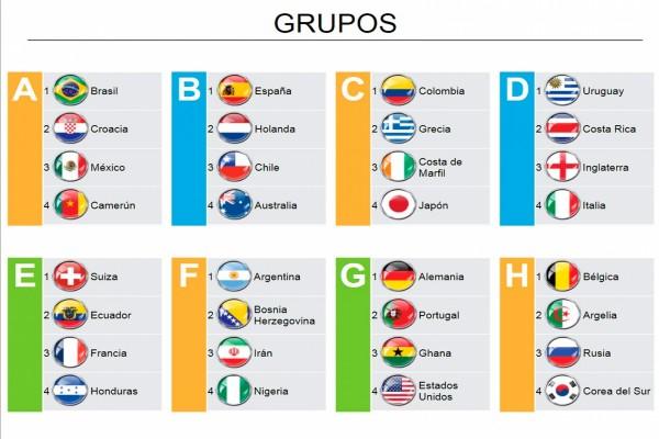 Grupos Mundial Brasil 2014