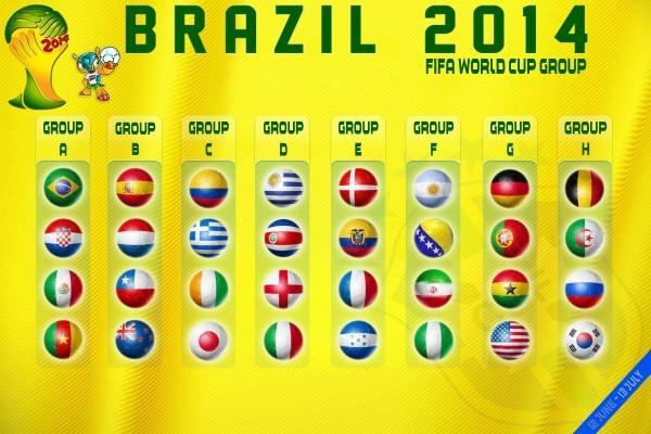 "Grupos de la ""Copa Mundial de la FIFA Brasil 2014"""