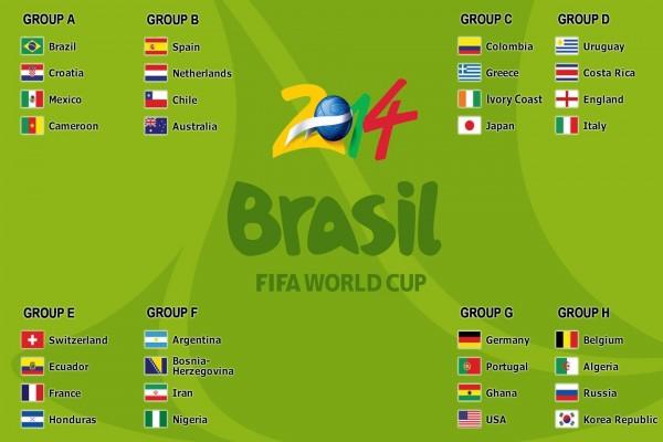 Los ocho grupos para el Mundial Brasil 2014