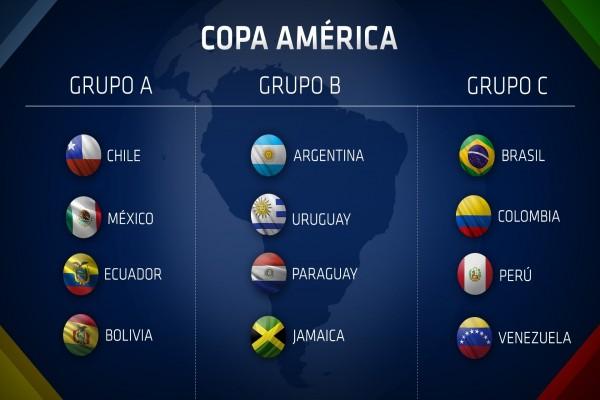 """Grupos para la """"Copa América 2015"""""""